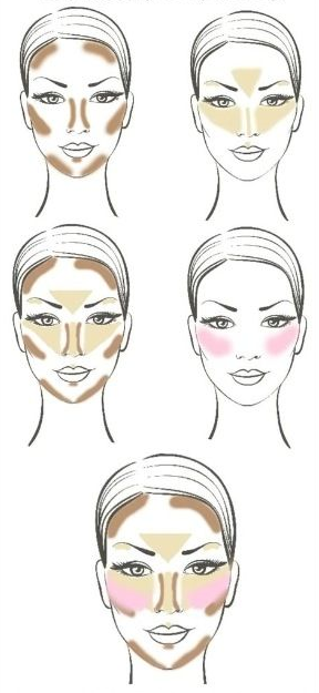 How to: Summer Bronzy Glow   STB Blog