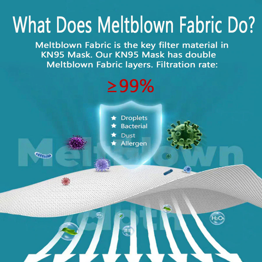 BFE 99 Melt-Blown fabric KN95 Mask