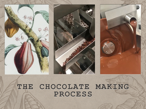 The Chocolate Making Process