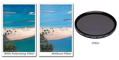 Polarising Filter V-28mm - 82mm