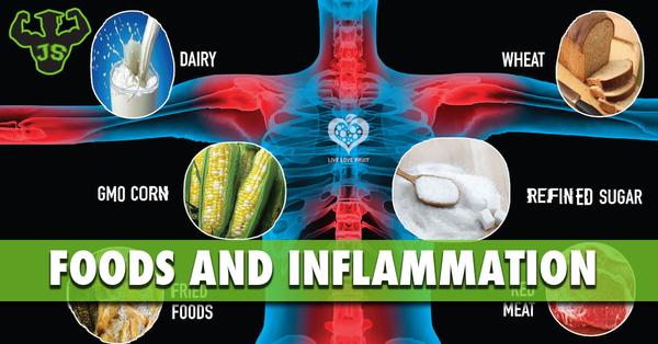 Foods and Inflammation
