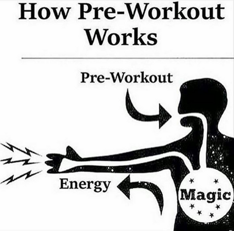 How Pre-Workout Works
