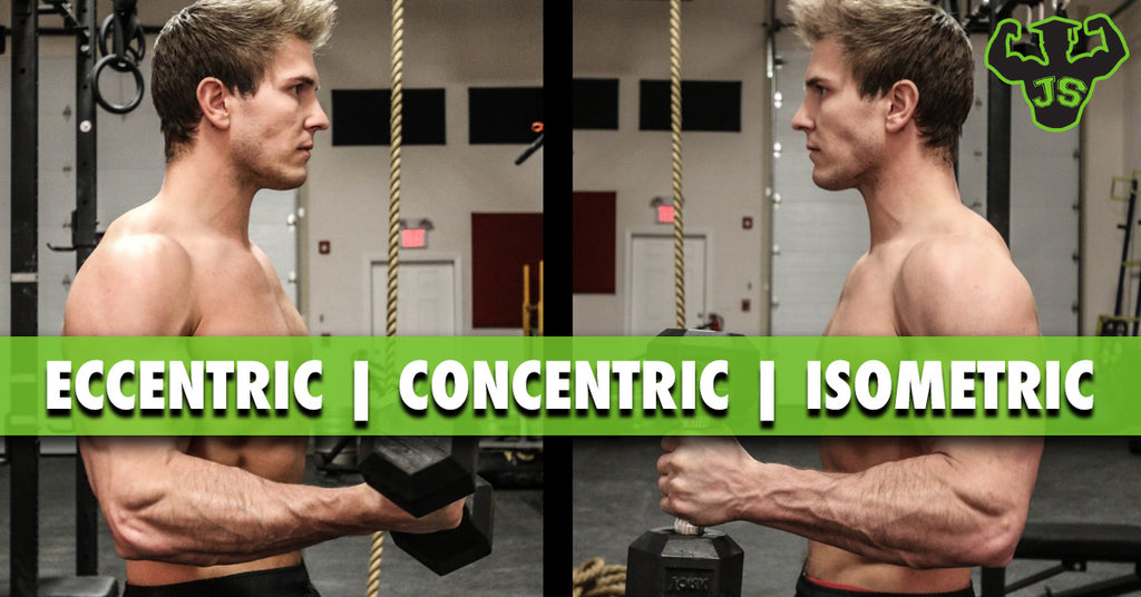 Eccentric | Concentric | Isometric: Force Velocity Relationship