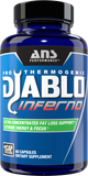 ANS Performance Diablo Inferno (60 Caps) | JackedScholar Supplements Canada