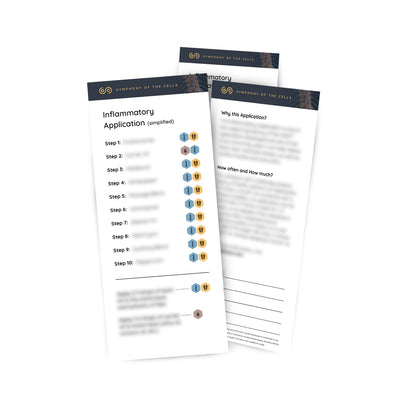 Inflammatory Application Pass-A-Long Card - Pack of 5