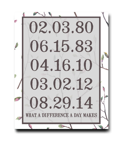 Botanical Special Date Print