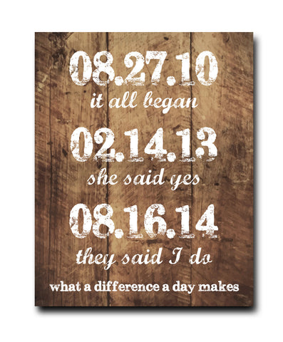 Special Date Wood Print