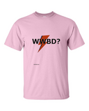 WWBD  What Would Bowie Do?
