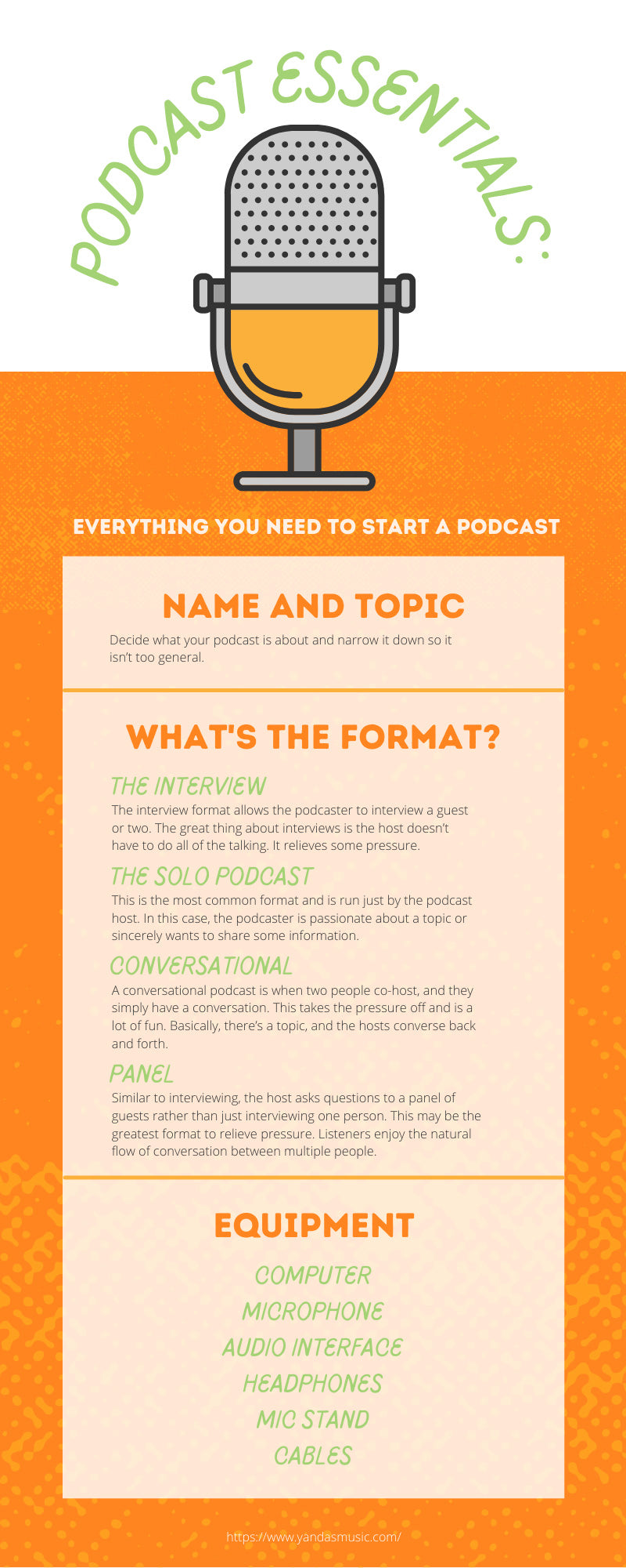 Podcast Essentials: Everything You Need To Start a Podcast