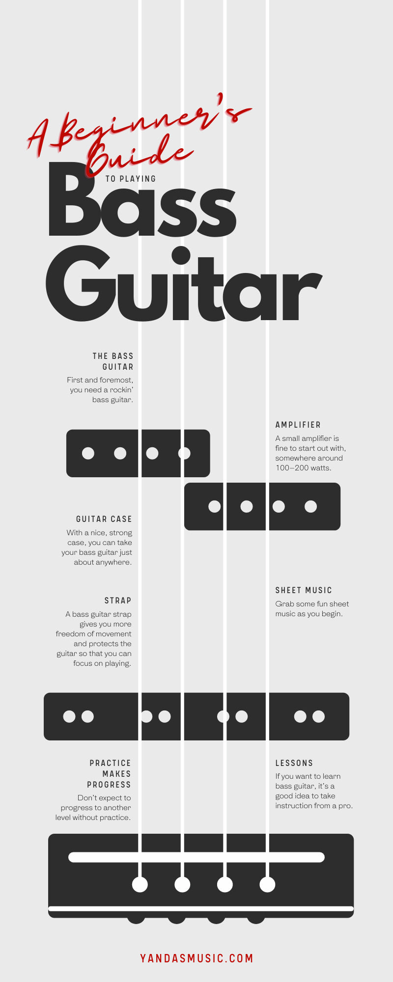 A Beginner's Guide To Playing Bass Guitar