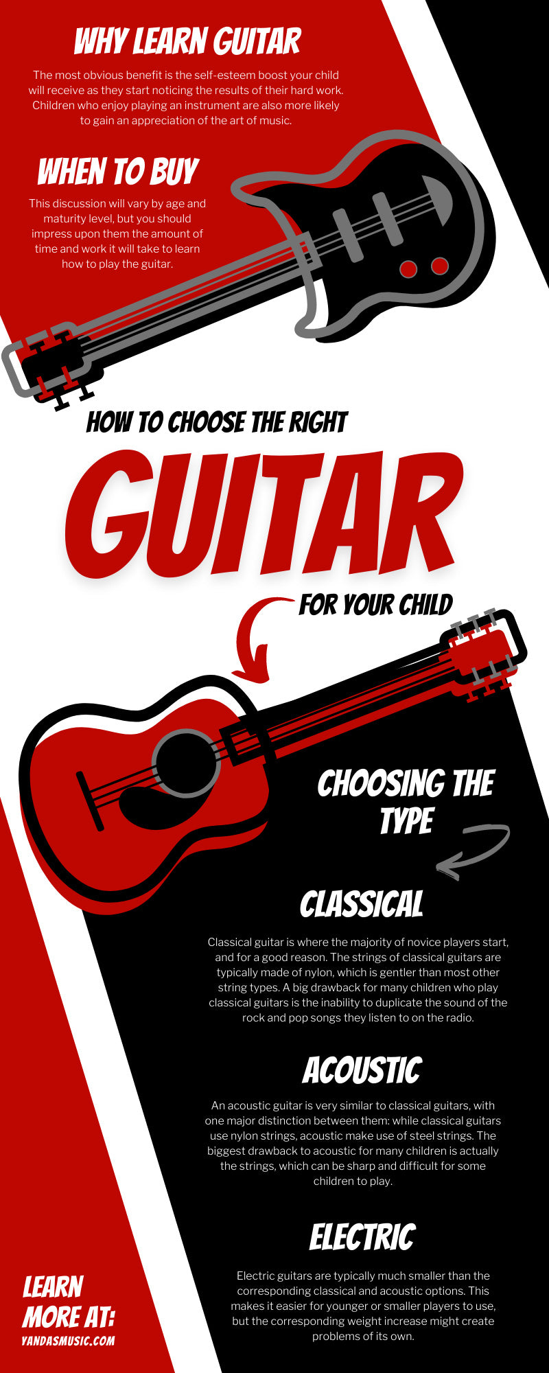 Choosing the right guitar