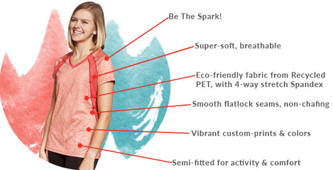 SparkFire Actire Coral Free-Spirit short sleeve shirt highlights