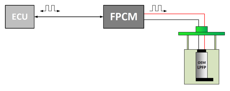 MQB Factory LPFP Diagram