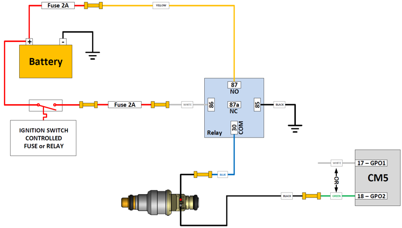 GPO Injector Control - Relay