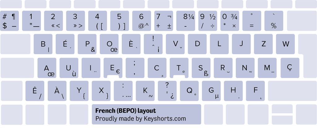 French BÉPO Windows keyboard layout