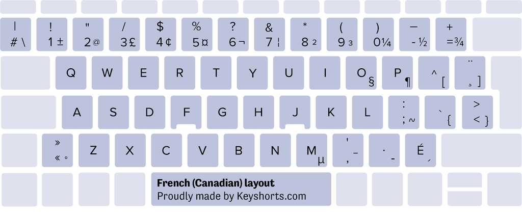 French Canadian Windows keyboard layout
