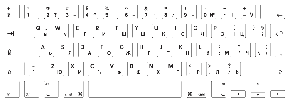 Macbook bulgarian keyboard layout