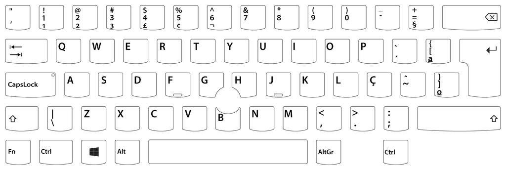 Portuguese Brazilian keyboard layout