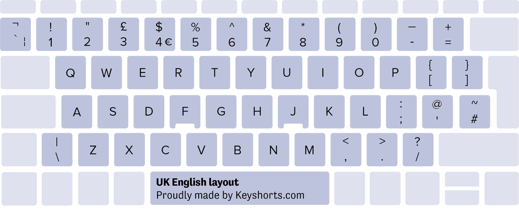 How to Type Keyboard Shortcuts For Roman Numerals In ...