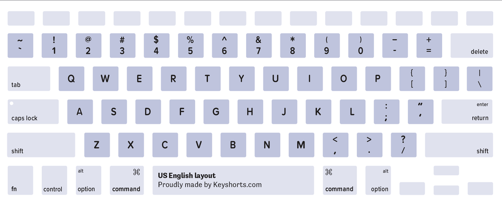 Macbook Keyboard Layout Identification Guide Keyshorts Blog - Us-keyboard-map