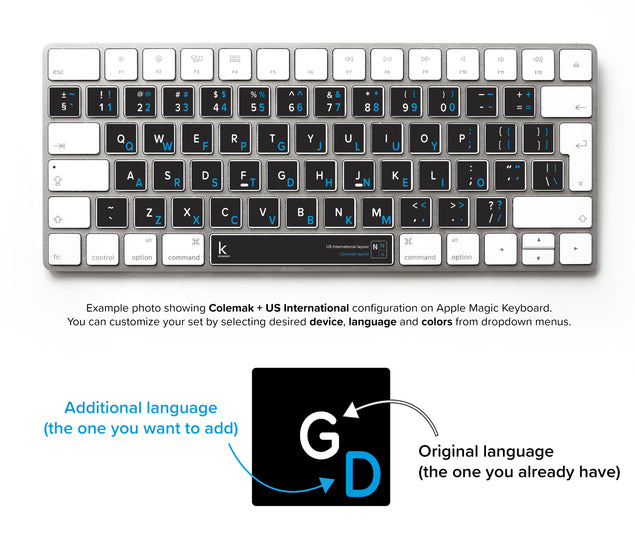 Colemak Bilingual Keyboard Sticker