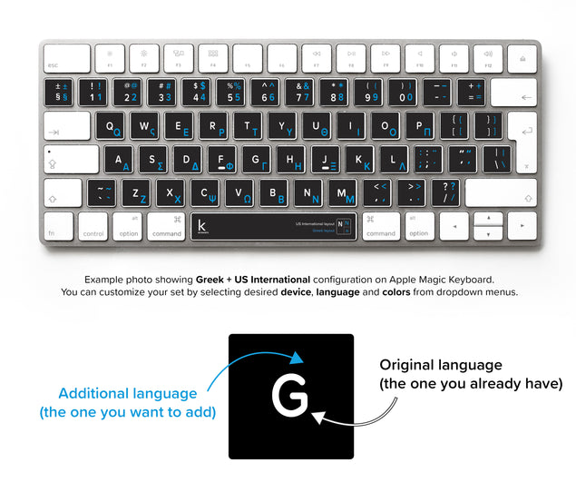 Greek Bilingual Keyboard Sticker