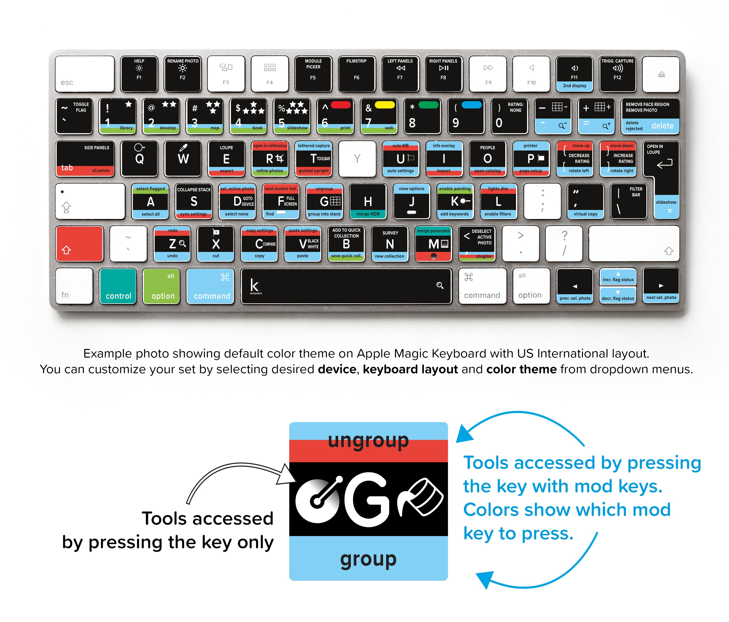 Adobe Lightroom Keyboard Shortcuts Sticker