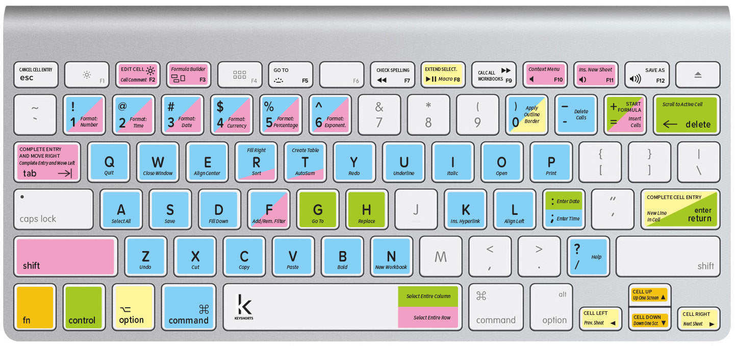 photo about Printable Keyboard Stickers titled Microsoft Excel Keyboard Shortcuts Sticker