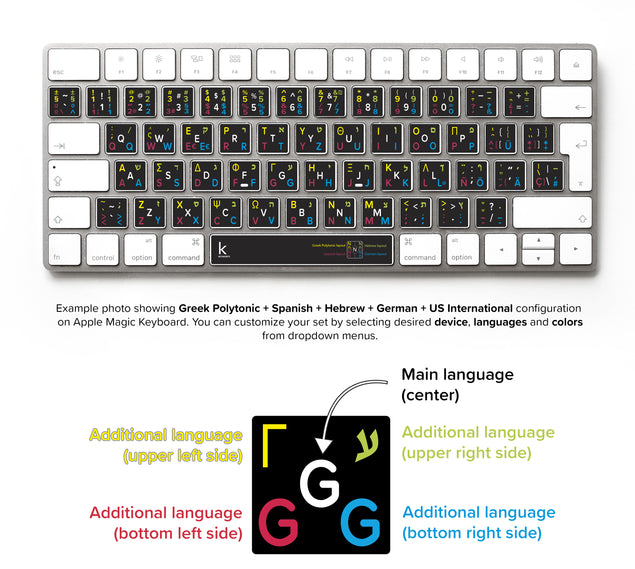 Five Languages Keyboard Stickers (Custom Multilingual)