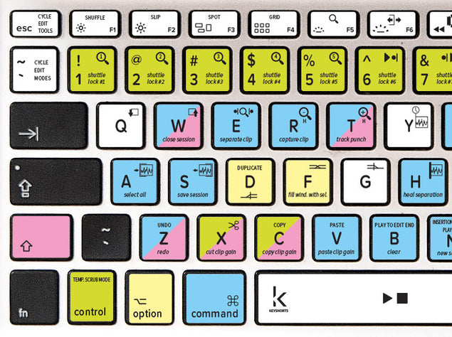 Avid Pro Tools Keyboard Shortcuts Sticker at Keyshorts.com - 2