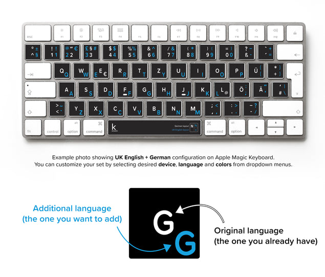 UK (British) English Bilingual Keyboard Sticker