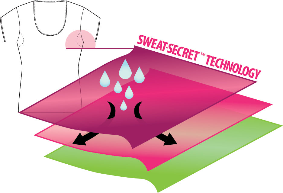 Sweat-Secret™ Technology Fabric