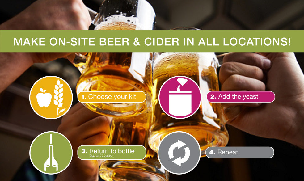 Make beer or cider on-site in all locations.