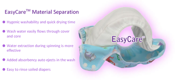 Easy Care Material Separation