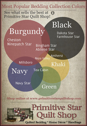 Quilt colors infographic