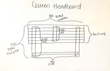 Queen headboard specifications
