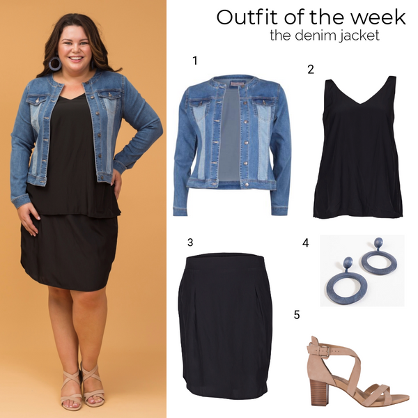 Outfit of the week: the denim jacket