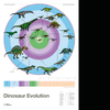 Dinosaur Evolution Print by Atomic Printworks