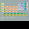 Pastel Periodic Table Print by Atomic Printworks