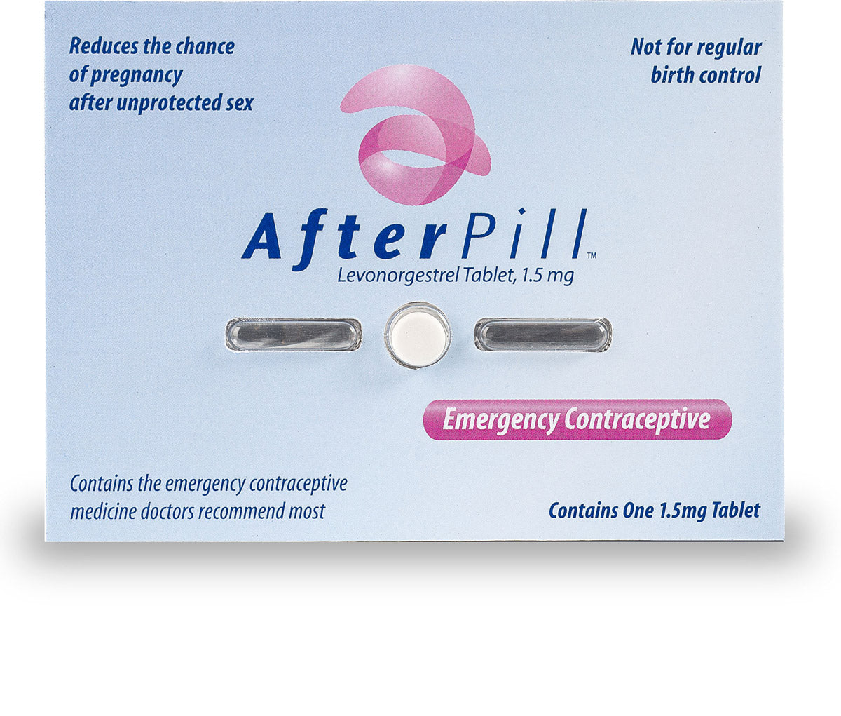 AfterPill Product Packaging