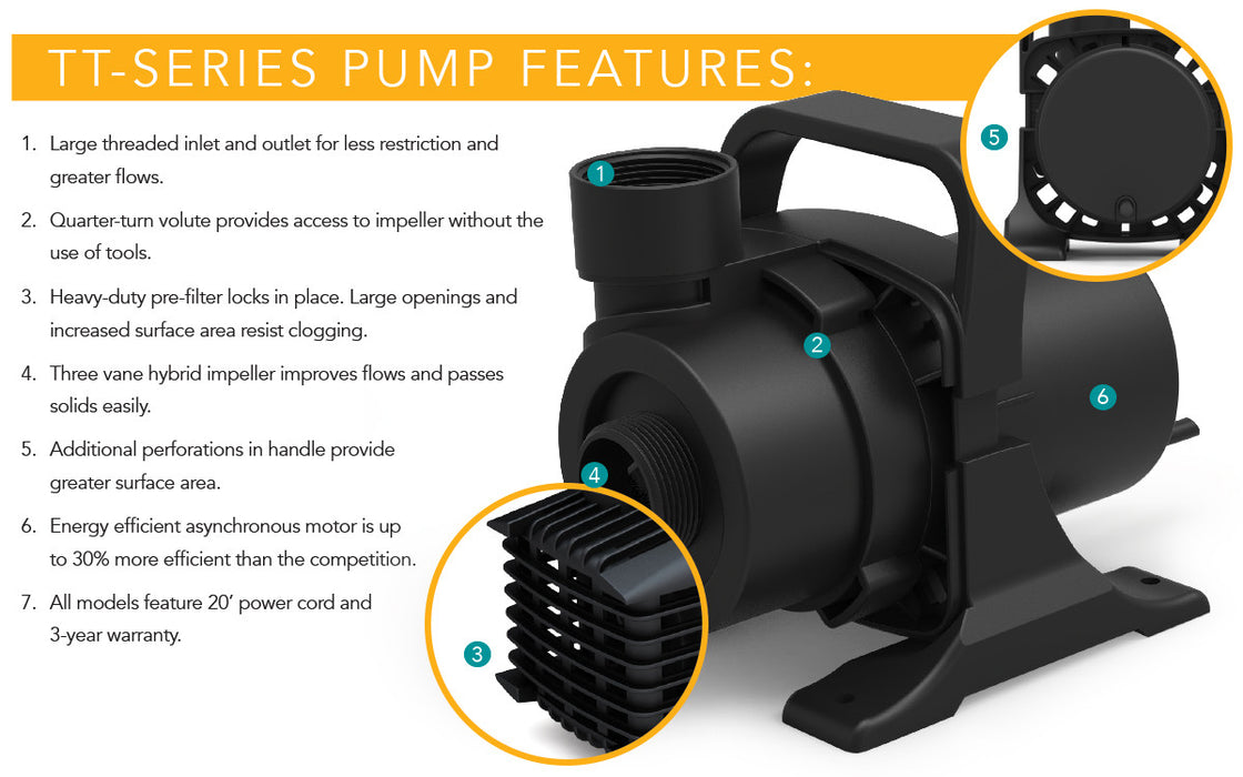 Atlantic WG: TidalWave3 Pumps