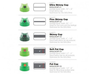 Montana Level 1-5 Spray Paint Cap Set of 50 - InfamyArt - 5