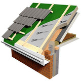 Quinn Therm PIR Insulation Board - 40mm