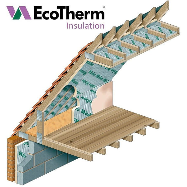 Ecotherm Eco Versal Pir Insulation Board 2400 X 1200mm