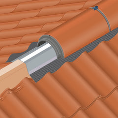 Sandtoft Roll Ridge System - 6mtr pack
