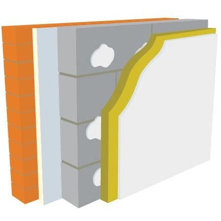 Warmline PIR Insulated Plasterboard - 92.5mm