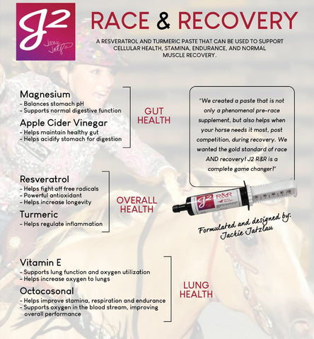 J2 Race & Recovery Paste