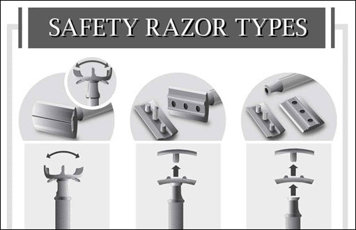Safety Razor Types