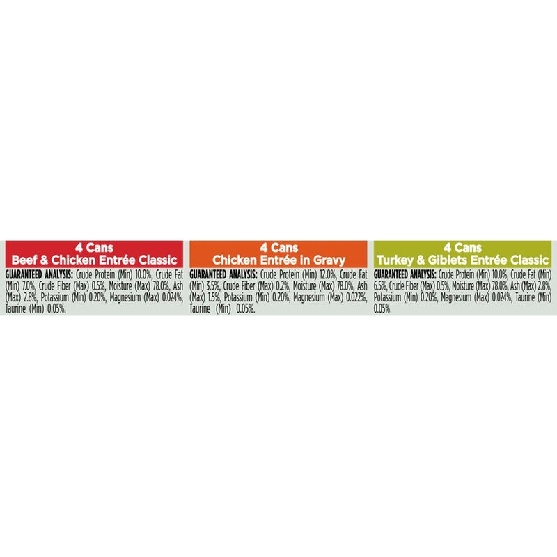 Purina Pro Plan Urinary Tract Health Variety Pack Canned Cat Food