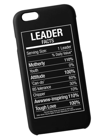 Leader Fact Case